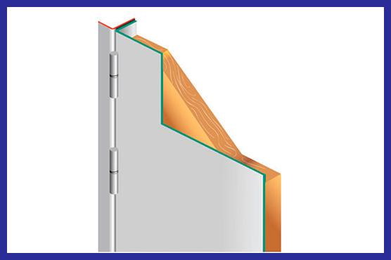 Blindage pivot et Super blindage classique