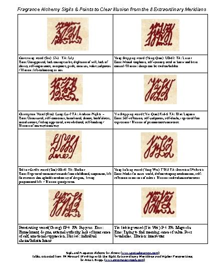 8 sigil sheet