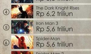 wpid-infografis-10-film-superhero-dengan-pendapatan-terbesar-sepanjang-masa.jpg.jpeg