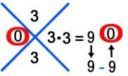 multiplicacion-3