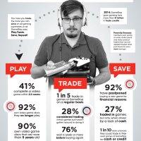 GSPlayTradeSaveRepeat-Infographic1