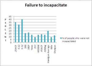 Ellifritz_Failure_to_Incap_zps45f10409