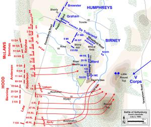 Gettysburg_Day2_Hood
