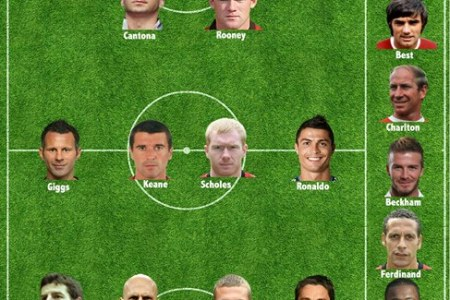 xi manchester united