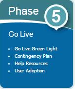 Phase 5 – Go Live