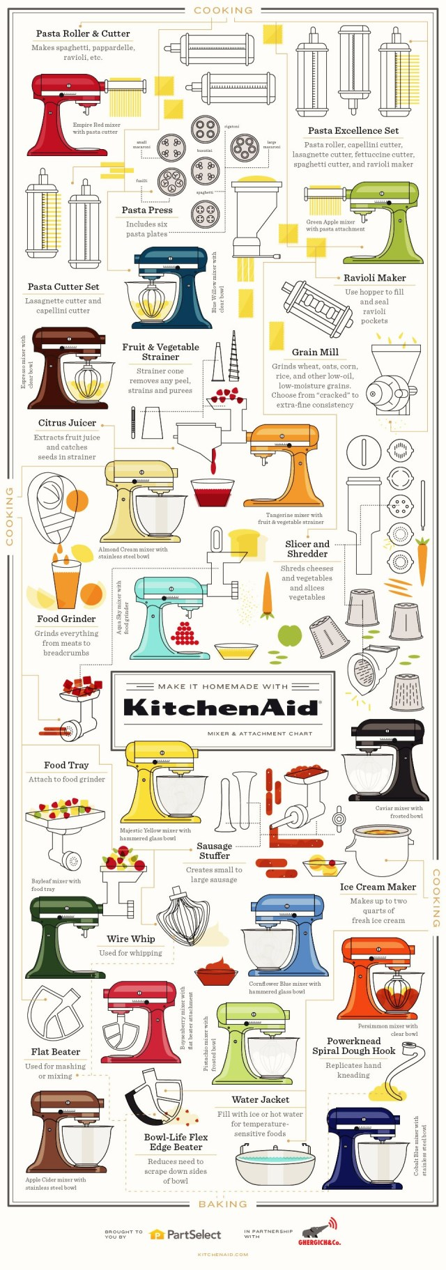 Awesome Products Every Kitchenaid Mixer Attachment And