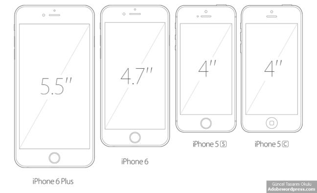 iphone-6-dimension