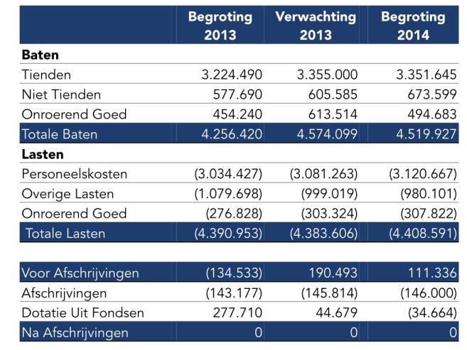 begroting.002