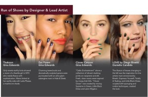 Morgan Taylor's Nail Trends from the Runway To Your Fingertips @MTMorganTaylor #NailArt #NYFW