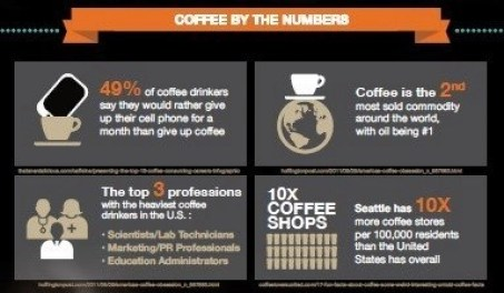 national coffee month infographic (2)