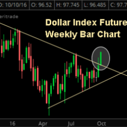 chart1-10-12