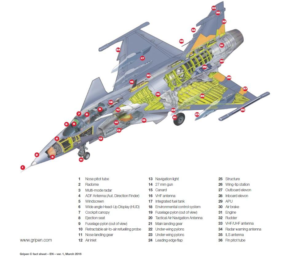 Gripen C - cutaway - imagem folheto Saab marco 2016