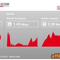 Problema Telecom Fibra