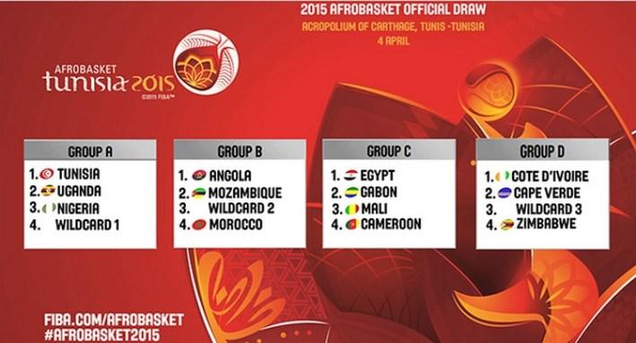 afrobasket 2015_tirage au sort