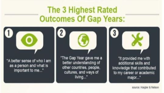 stat gap year