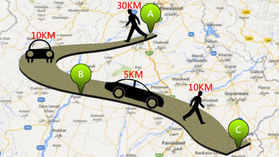 تطبيق للبحث عن أسهل وأسرع الطرق لوجهتك GPS Route Finder