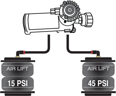 WirelessAIR Dual Path