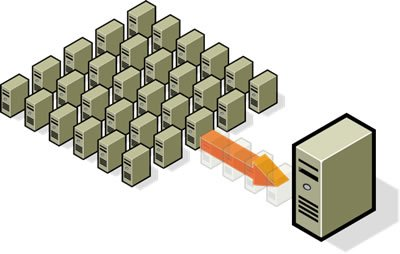 2013-10-01-virtual-server
