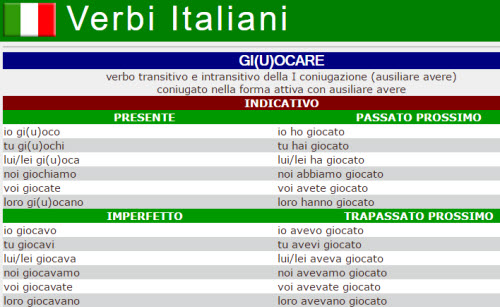 verbi-italiani