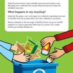 Blue box recycling poster