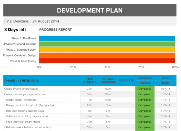 HCI Development Plan, showing tasks to complete, required time per task, and a progress report