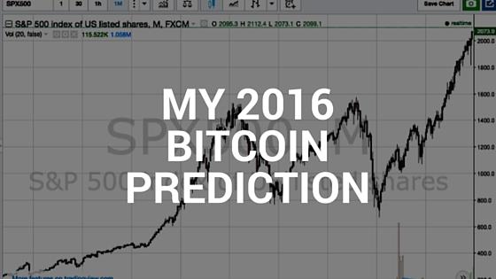 My 2016 bitcoin price prediction
