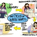 068---The-Cycle-of-White-Shirts