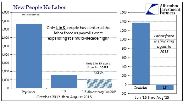 ABOOK Sept 2015 Payrolls LF (payrolls report)