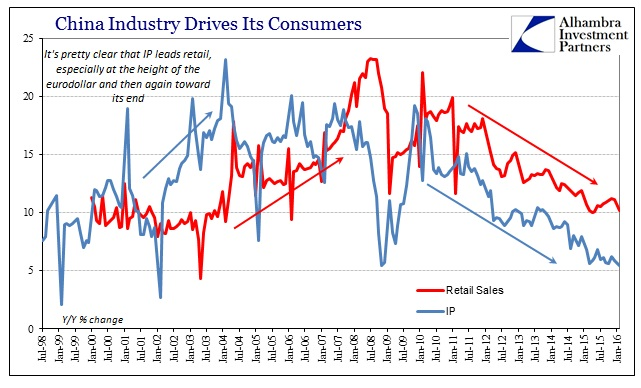 ABOOK Mar 2016 China IP Retail