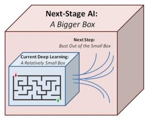 We need to bust out of the small-AI box.