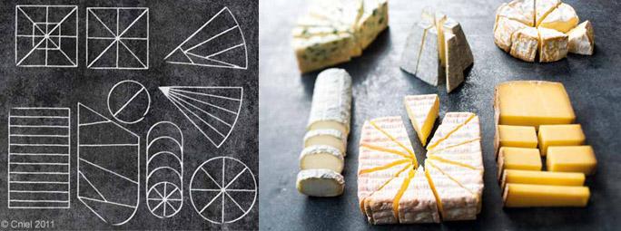 Comment découper les fromages | © Les Produits Laitiers
