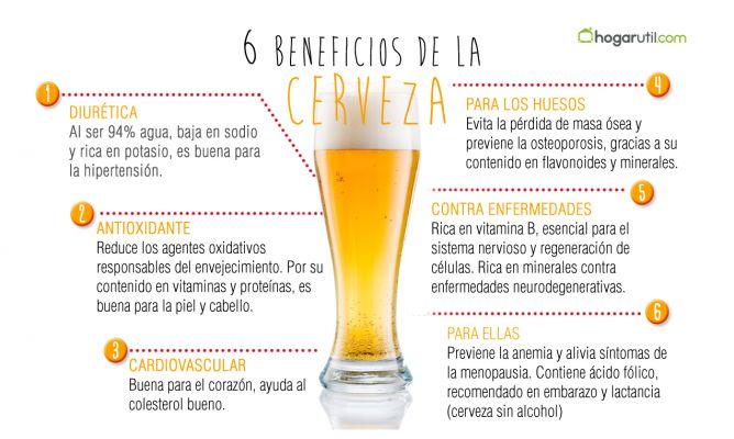 cervecerias: Ventajas y Desventajas de Tomar Cerveza