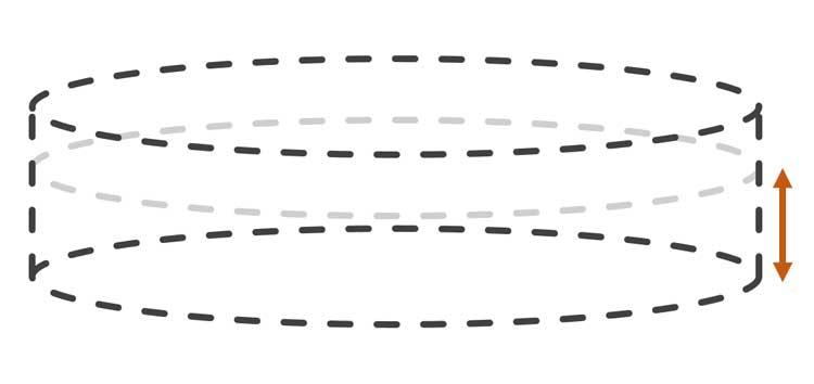 kuchenform-umrechner