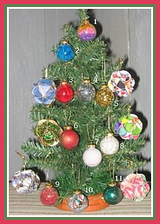 Glass ball ornament ideas for Number of ornaments for christmas tree