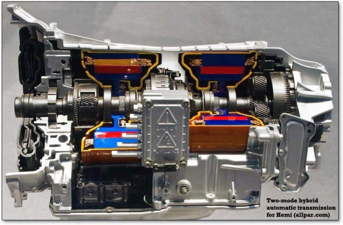 two mode hybrid transmission