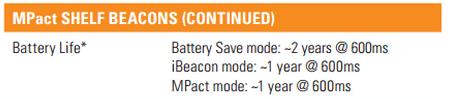 mpact_battery_life