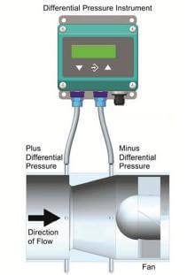 differential-pressure-switch-for-ventilation
