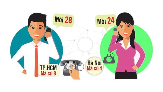new-telephone-area-codes-in-vietnam