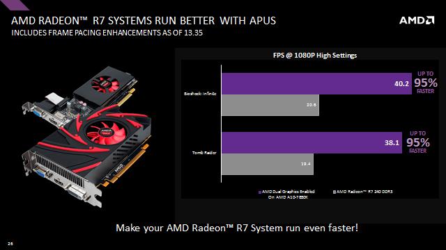 Radeon -R7-240-dual-graphic-APU