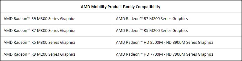download driver amd radeon r5 terbaru