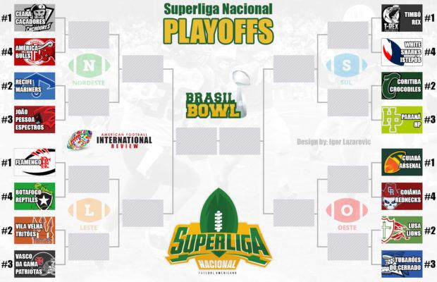 brazil-playoffs