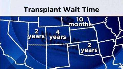 transplant-wait-time