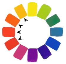 color-wheel-analog