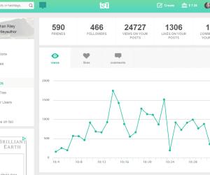 Tsu-1-Month-Results