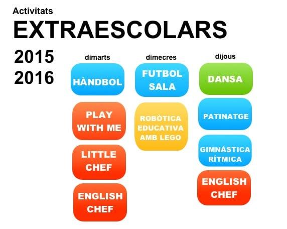 Activitats Extraescolars 15-16