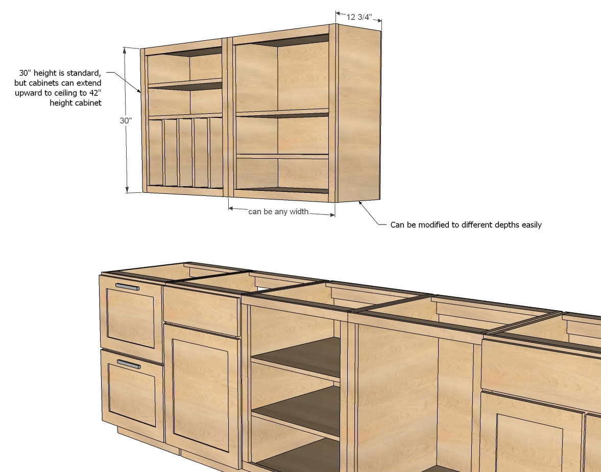 simple kitchen cabinet plans basic kitchen cabinets Simple Kitchen Cabinet Plans