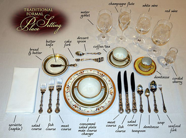 how to set a proper formal table