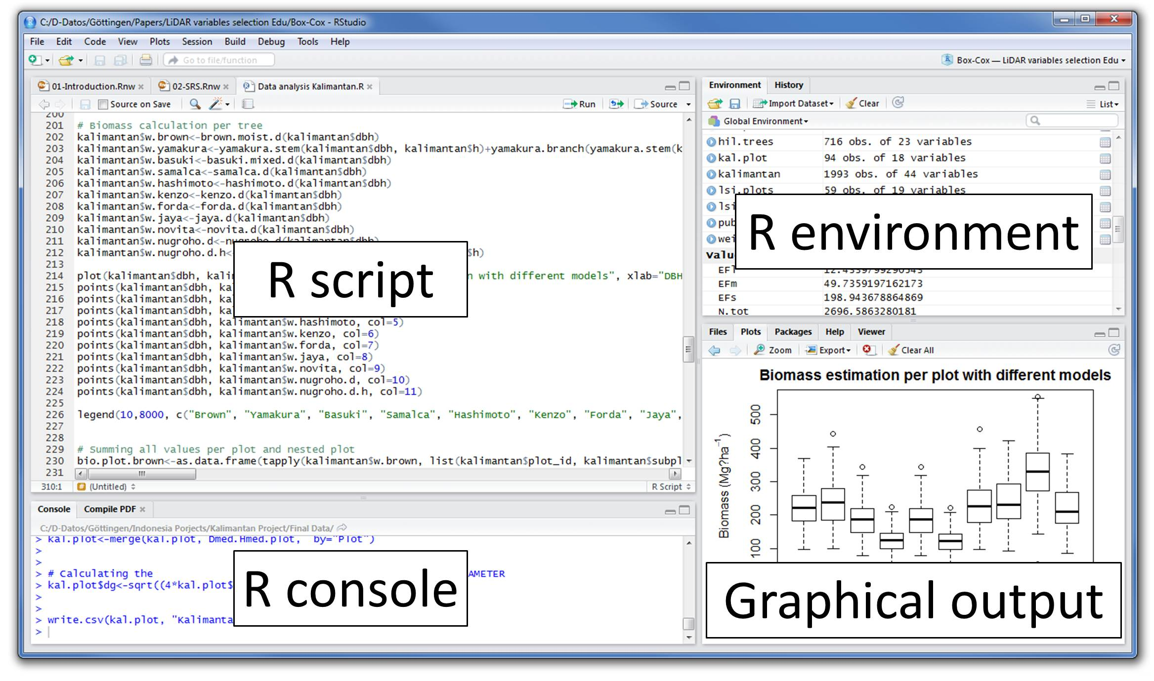 r project tutorial R programming language - introduction to r for the r language is a gnu project and is free software r was there are many excellent online tutorials for r.