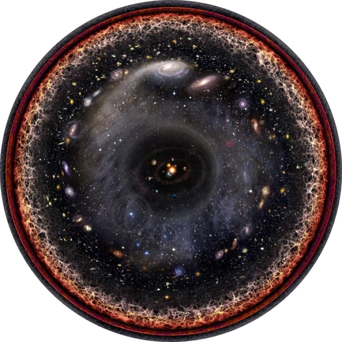 Optimized-entire-observable-universe-logarithmic-illustration