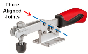Figure 1: Four bar clamp in closed position with three pins aligned